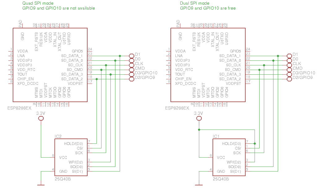 Schematics of ESP-201 GPIO9 and GPIO10 mod